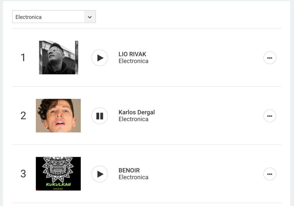 Karlos Dergal hits number 2 on Reverbnation's charts with You Spin Me Round